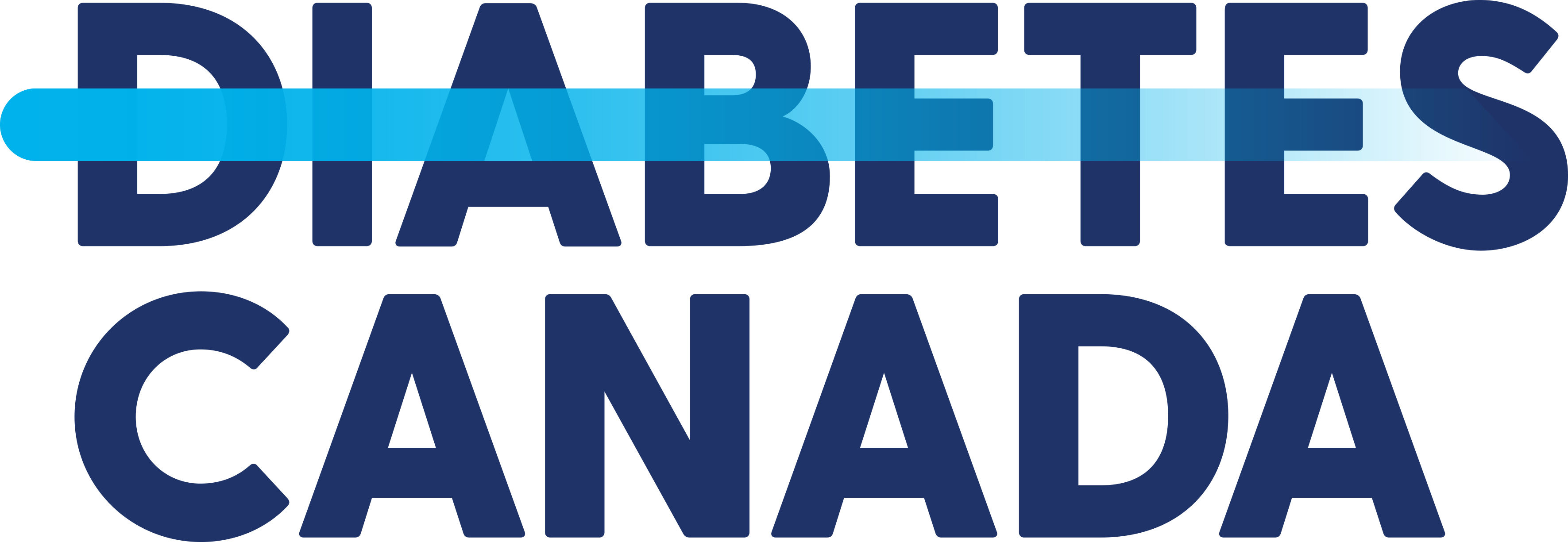 DiabetesCanada